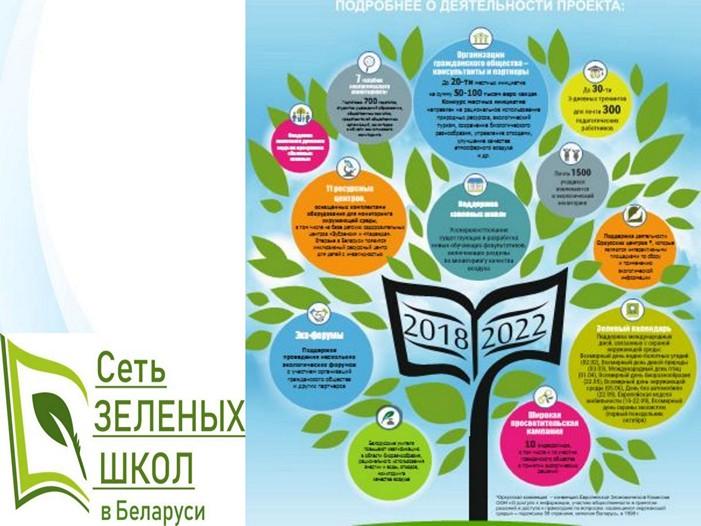 Зеленые школы 05